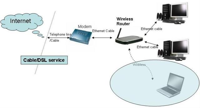 configure-wifi-router-windows.jpg